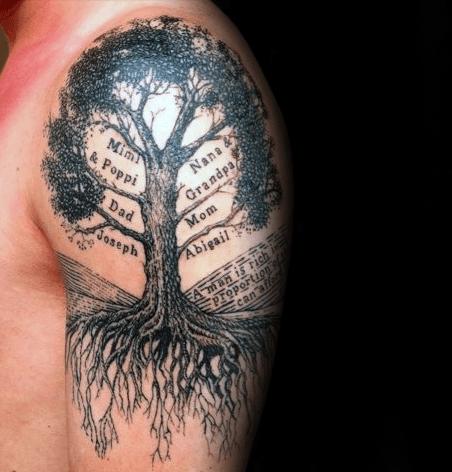Cool Family Tattoos On Arm Cool Family Tattoos Family Tattoos Momcanvas